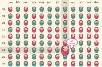 Chinese pregnancy calendar 2020