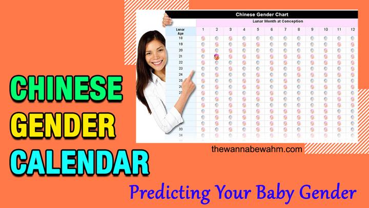 Chinese Gender Calendar 2020